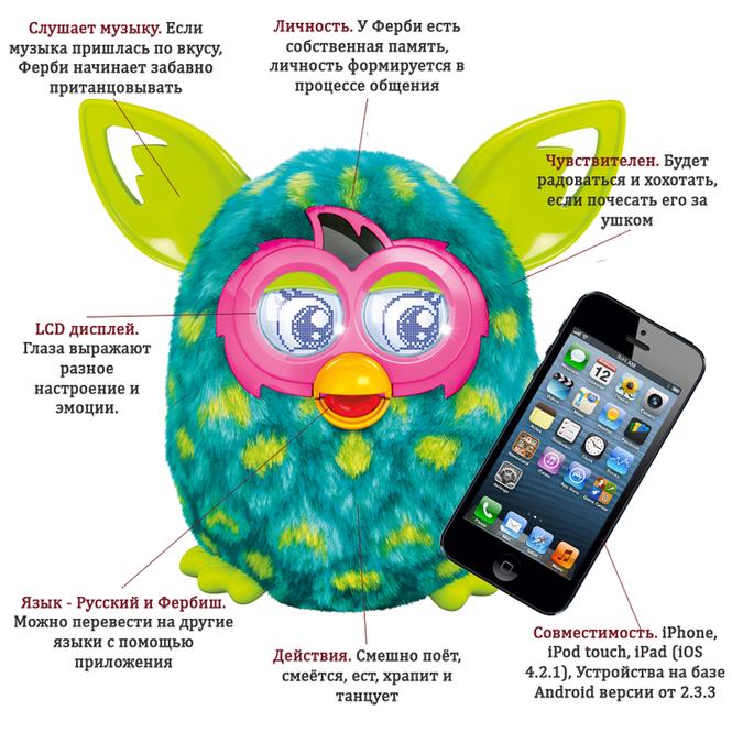 Ферби приложение на телефон